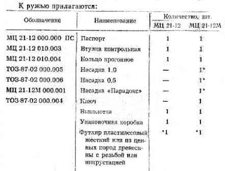 Мц 21-12 руководство по эксплуатации
